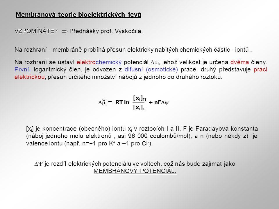 Membránová teorie bioelektrických jevů