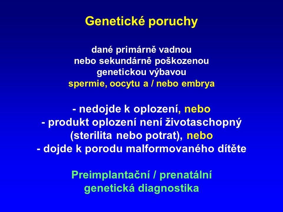 Genetické poruchy dané primárně vadnou nebo sekundárně poškozenou genetickou výbavou spermie, oocytu a / nebo embrya - nedojde k oplození, nebo - produkt oplození není životaschopný (sterilita nebo potrat), nebo - dojde k porodu malformovaného dítěte Preimplantační / prenatální genetická diagnostika