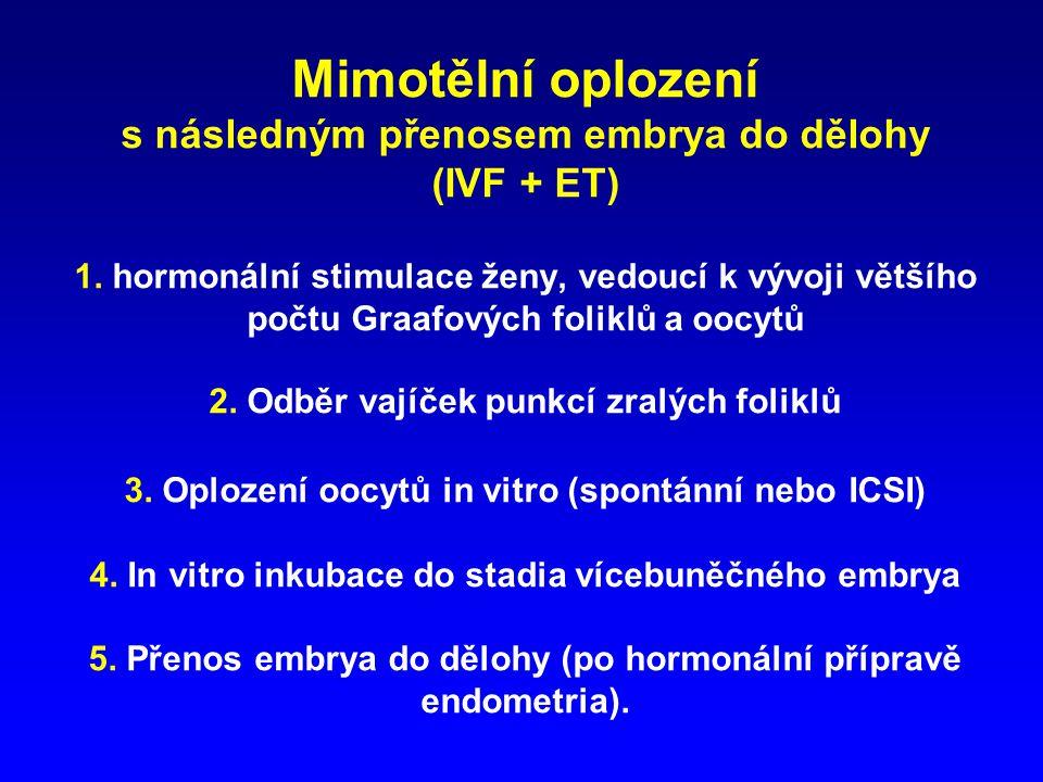Mimotělní oplození s následným přenosem embrya do dělohy (IVF + ET) 1