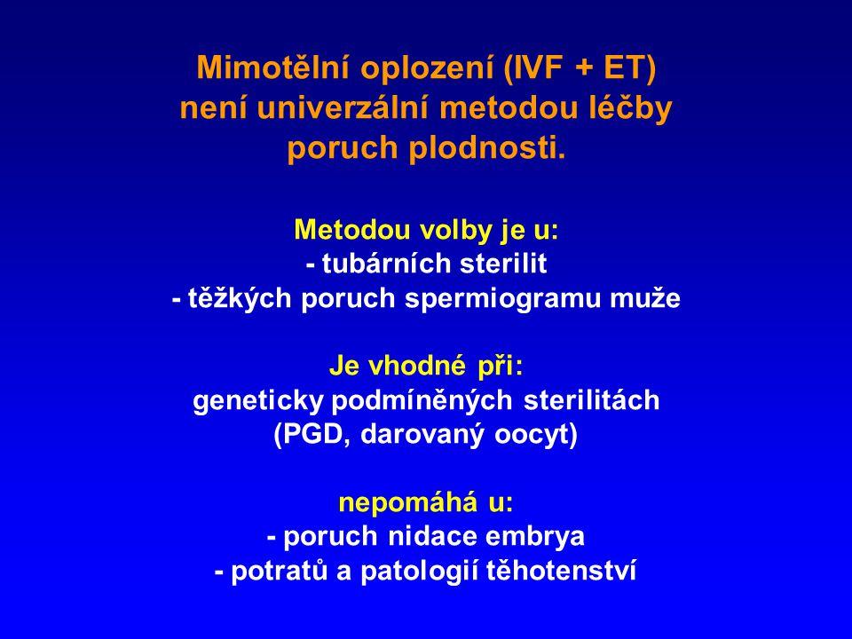 Mimotělní oplození (IVF + ET) není univerzální metodou léčby poruch plodnosti.