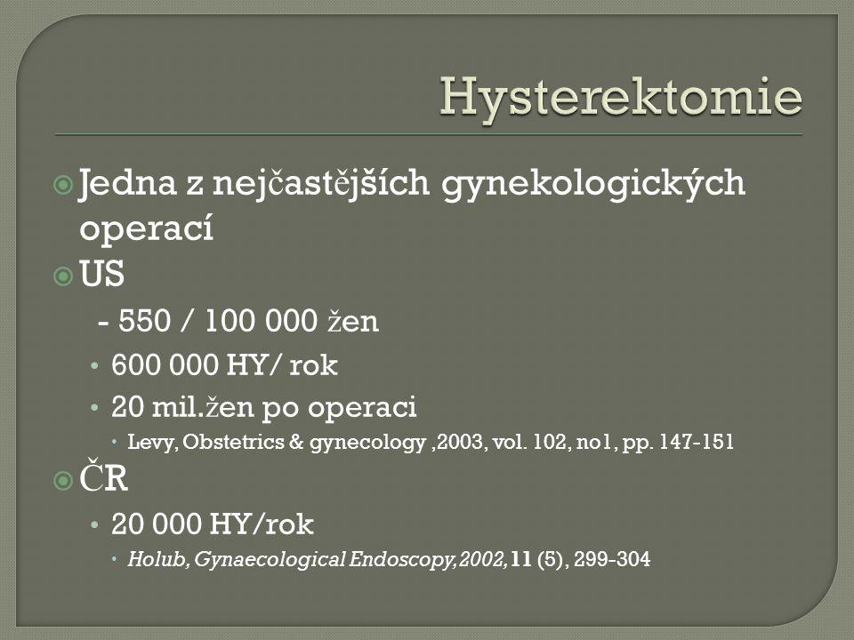 Hysterektomie Jedna z nejčastějších gynekologických operací US