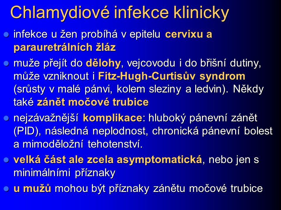 Chlamydiové infekce klinicky