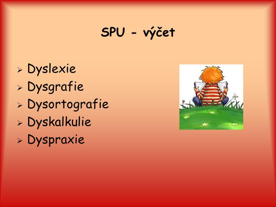 SPU - výčet Dyslexie Dysgrafie Dysortografie Dyskalkulie Dyspraxie