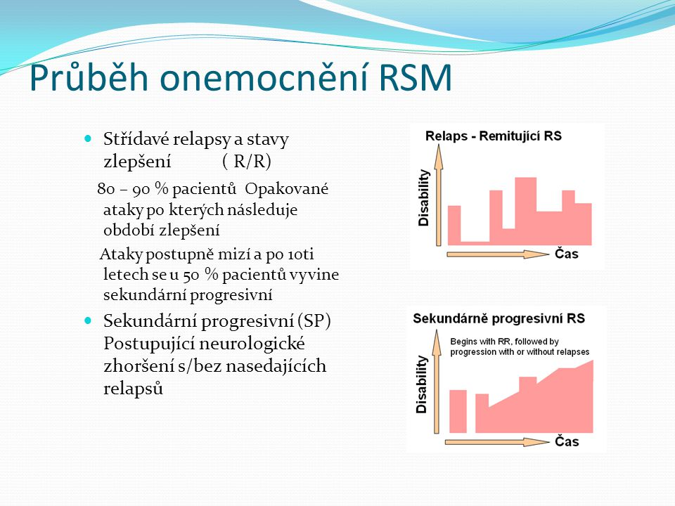 Průběh onemocnění RSM Střídavé relapsy a stavy zlepšení ( R/R)