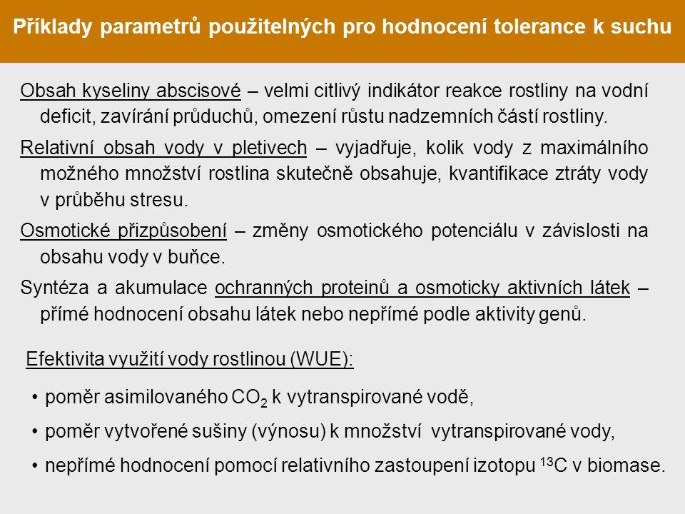 Příklady parametrů použitelných pro hodnocení tolerance k suchu