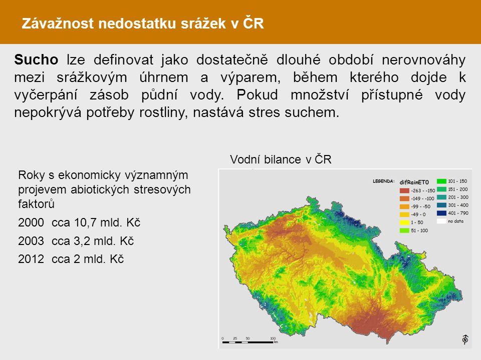 Závažnost nedostatku srážek v ČR