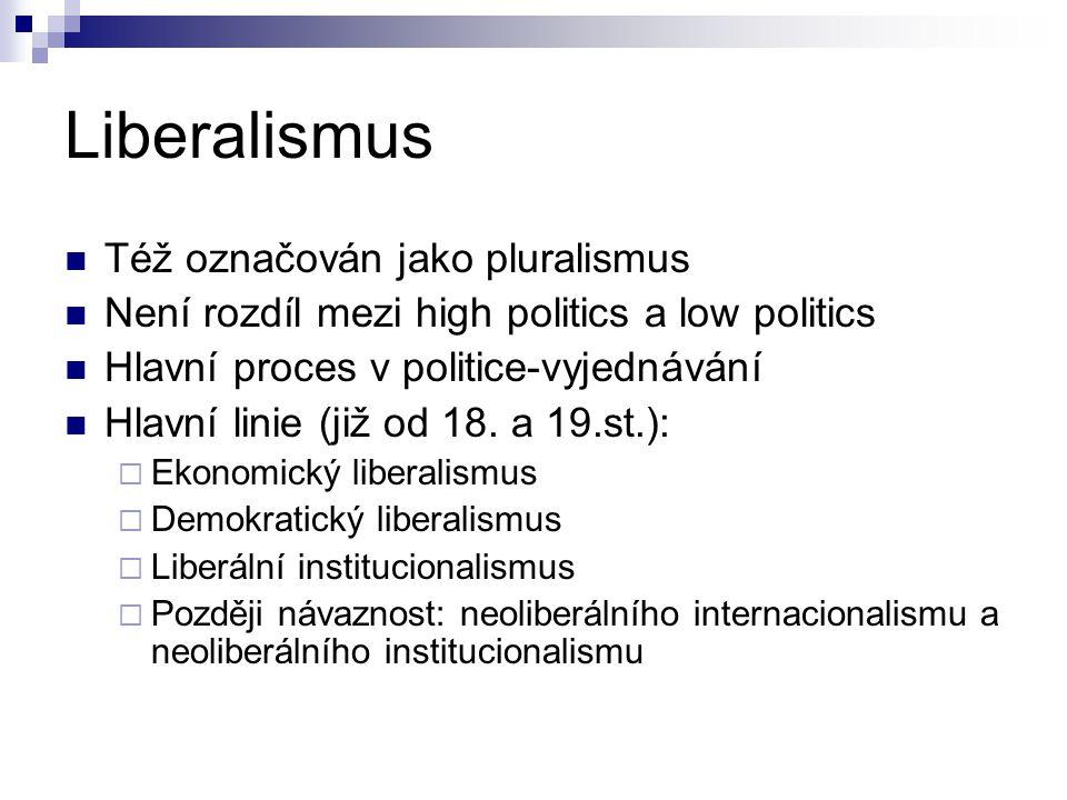 Liberalismus Též označován jako pluralismus