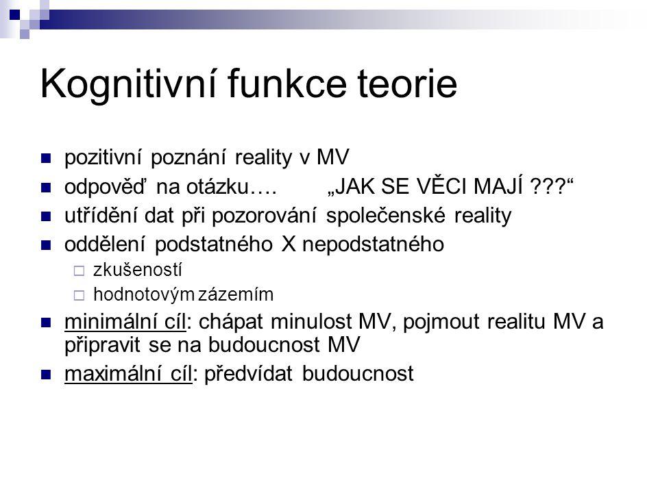 Kognitivní funkce teorie