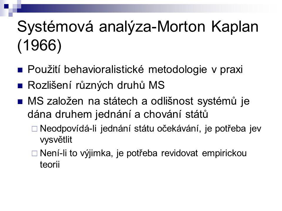 Systémová analýza-Morton Kaplan (1966)