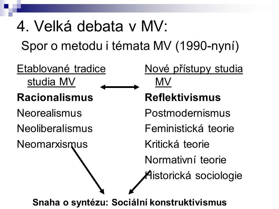 4. Velká debata v MV: Spor o metodu i témata MV (1990-nyní)