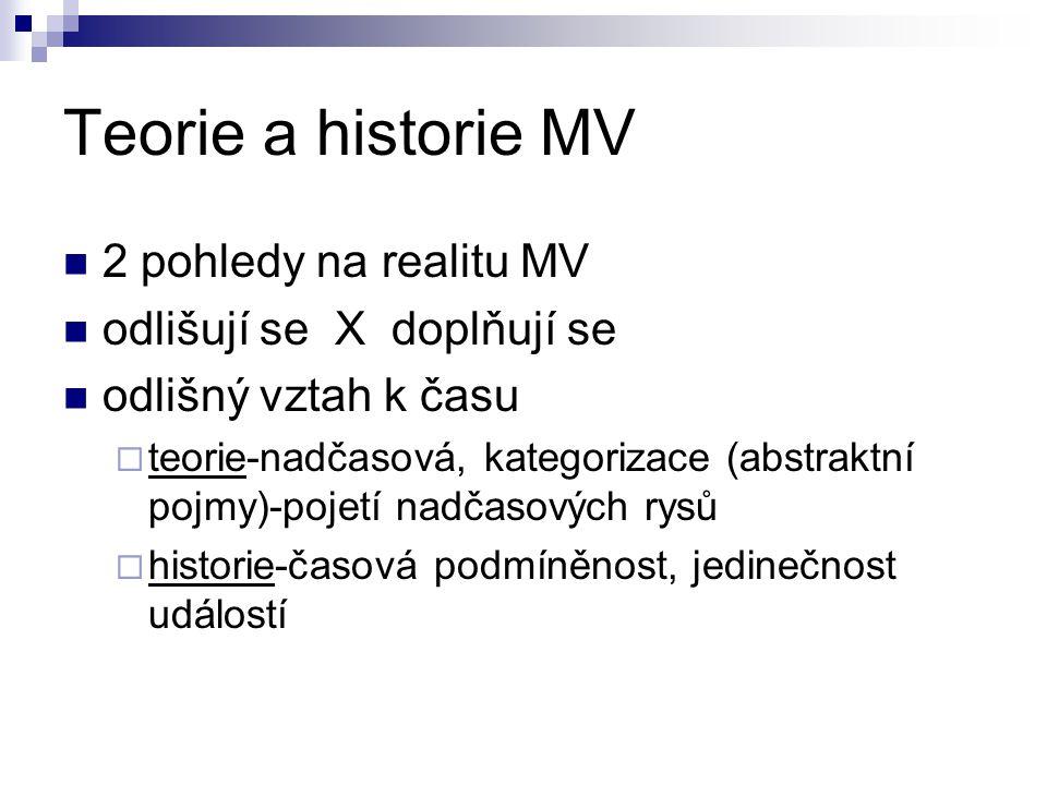 Teorie a historie MV 2 pohledy na realitu MV odlišují se X doplňují se