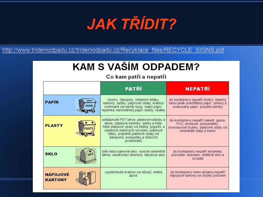 JAK TŘÍDIT http://www.trideniodpadu.cz/trideniodpadu.cz/Recyklace_files/RECYCLE_SIGNS.pdf