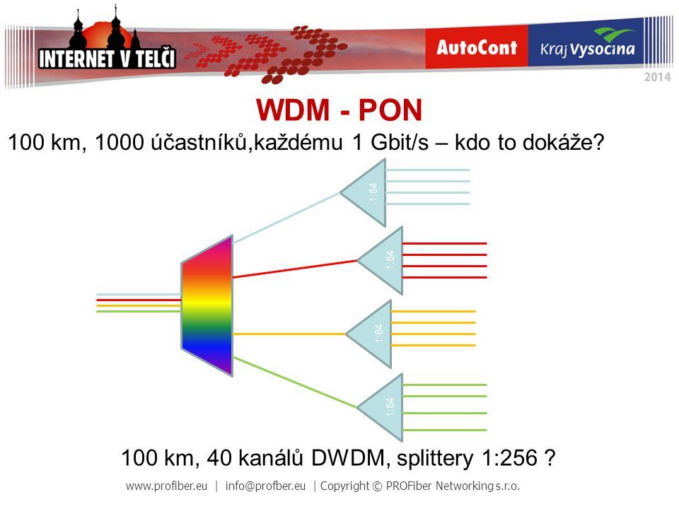 100 km, 40 kanálů DWDM, splittery 1:256