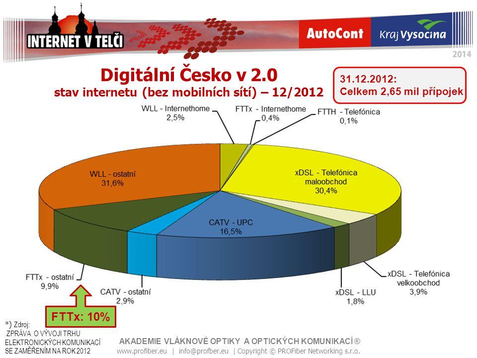 Digitální Česko v 2.0 stav internetu (bez mobilních sítí) – 12/2012