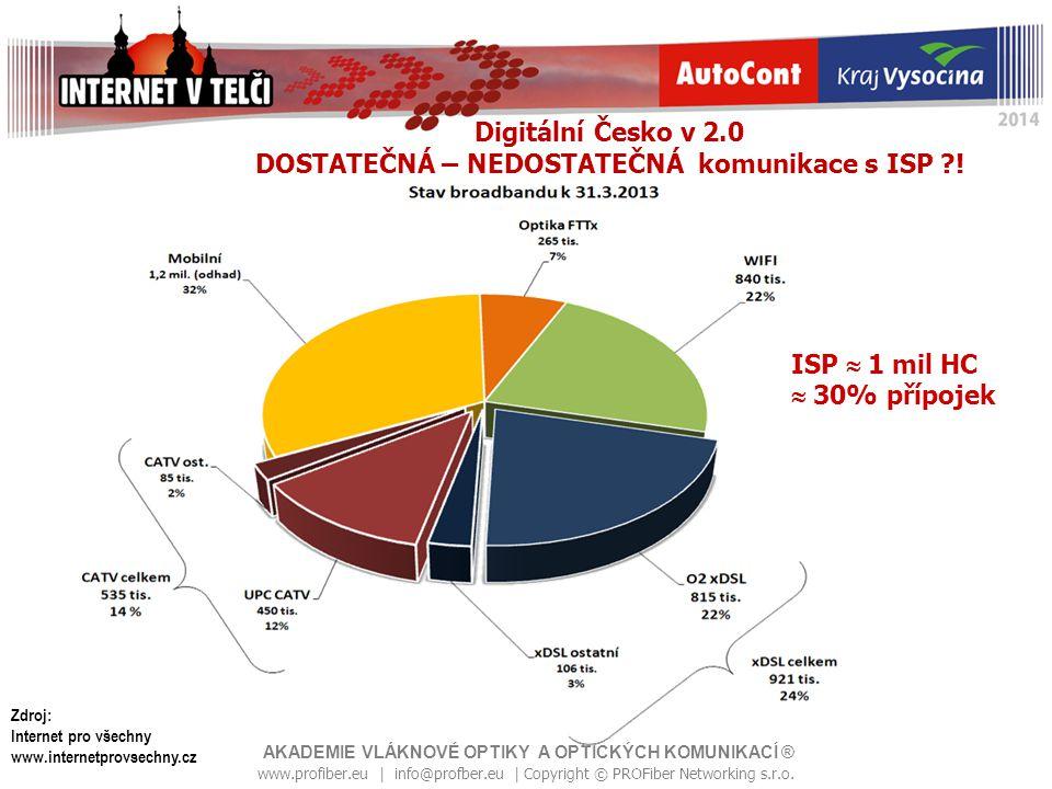 Digitální Česko v 2.0 DOSTATEČNÁ – NEDOSTATEČNÁ komunikace s ISP !