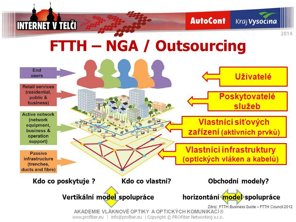 FTTH – NGA / Outsourcing