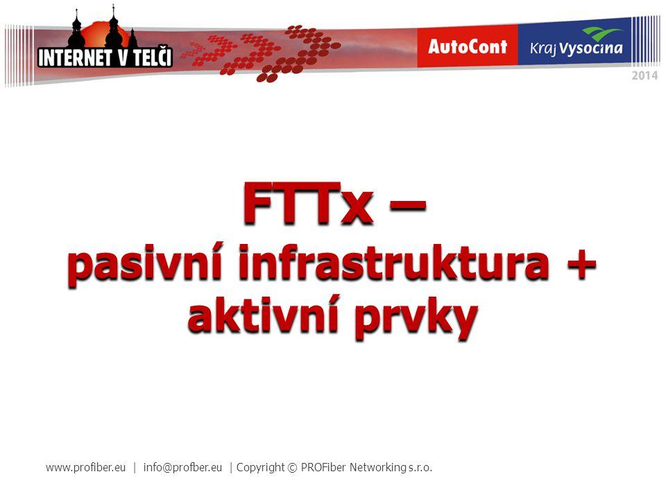 FTTx – pasivní infrastruktura + aktivní prvky