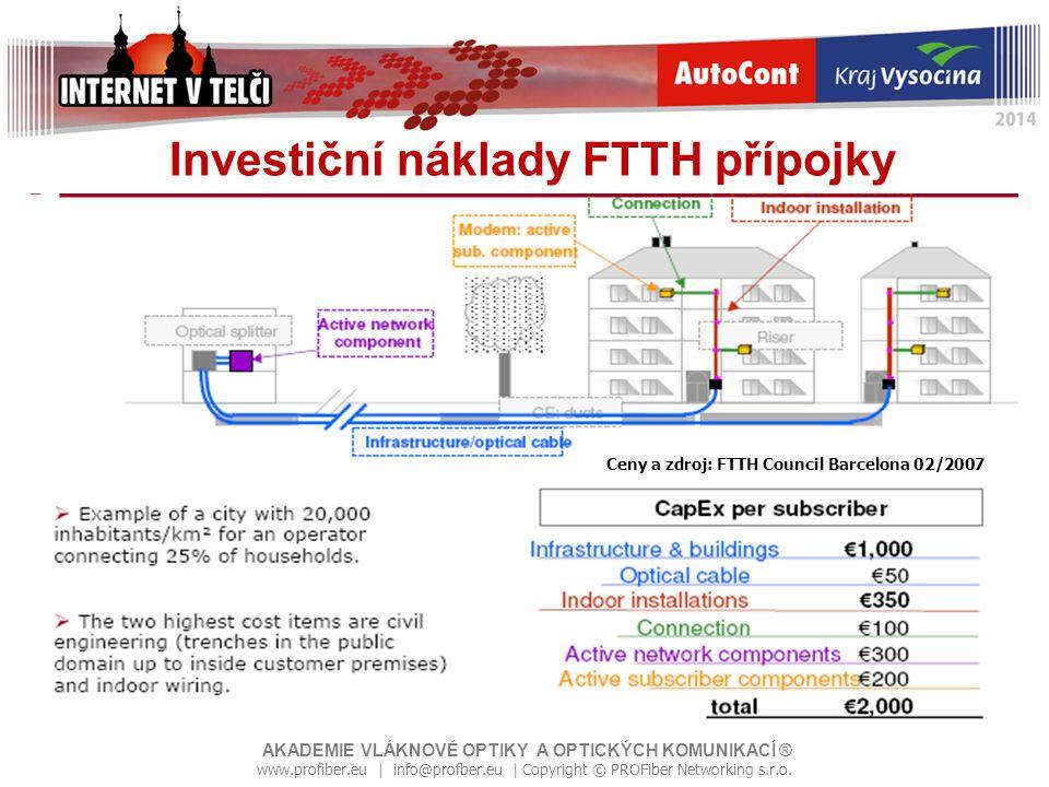 Investiční náklady FTTH přípojky