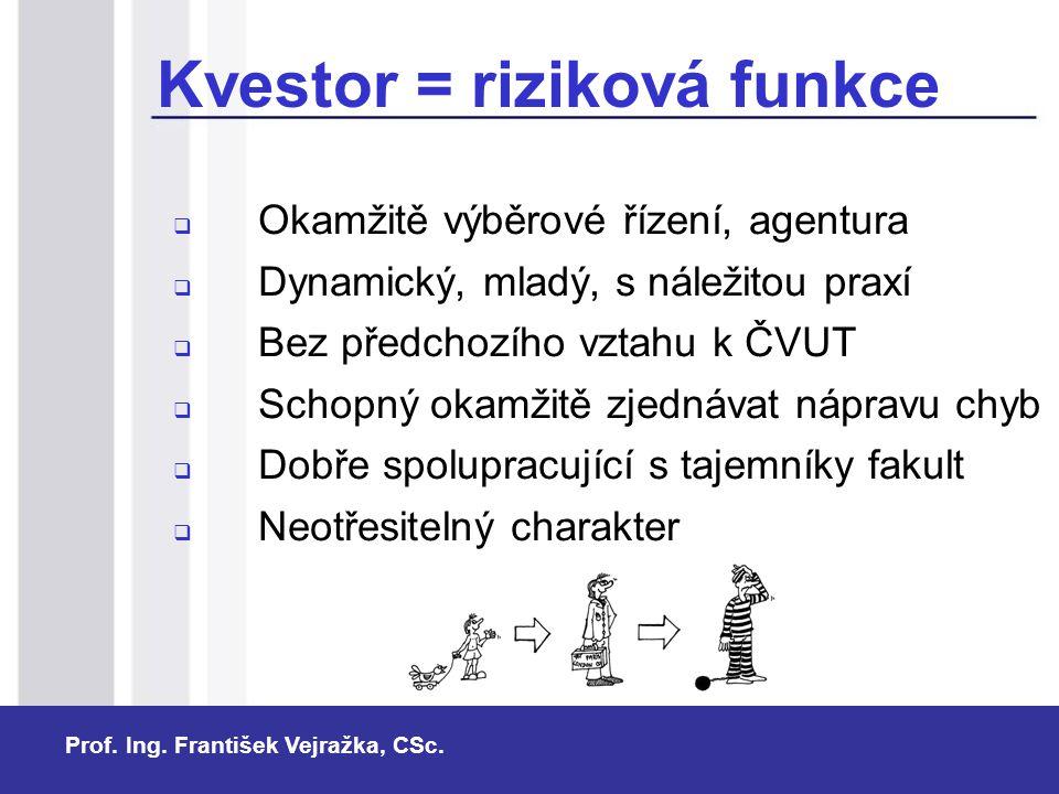 Kvestor = riziková funkce