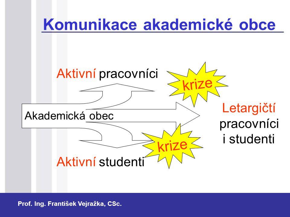 Komunikace akademické obce