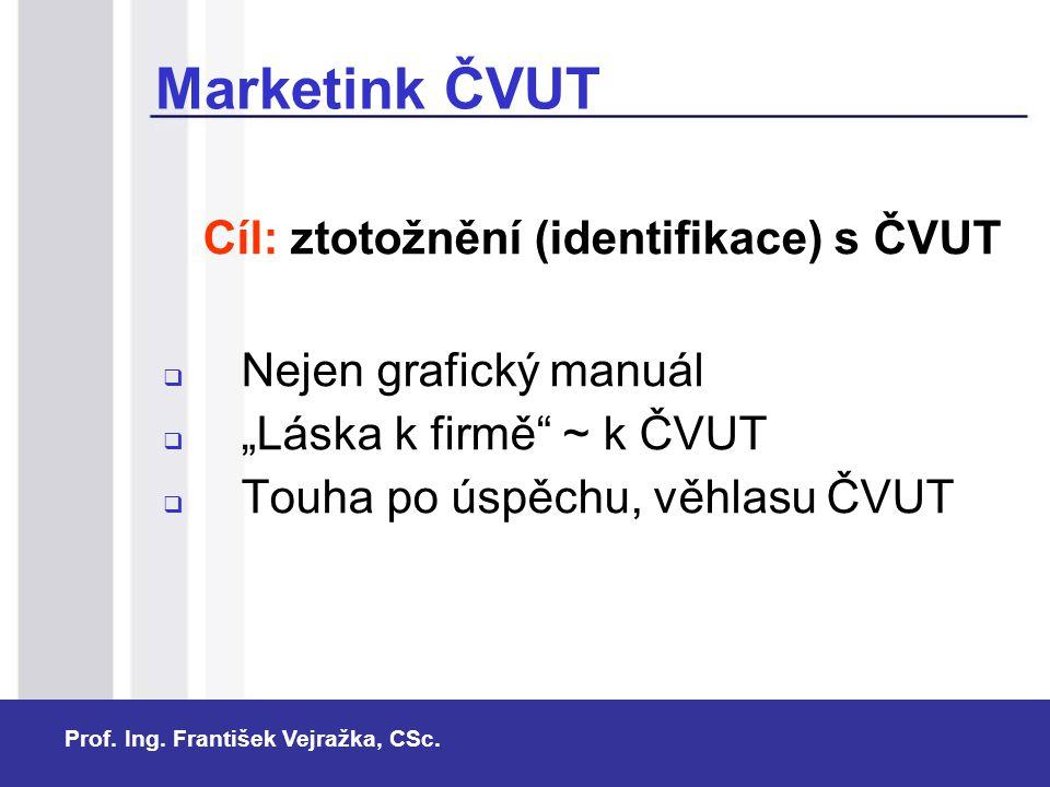Marketink ČVUT Cíl: ztotožnění (identifikace) s ČVUT