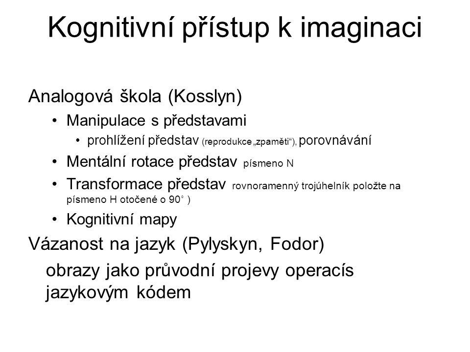 Kognitivní přístup k imaginaci