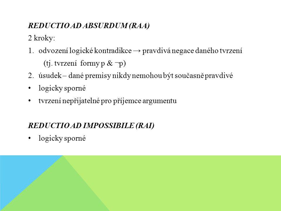 REDUCTIO AD ABSURDUM (RAA)
