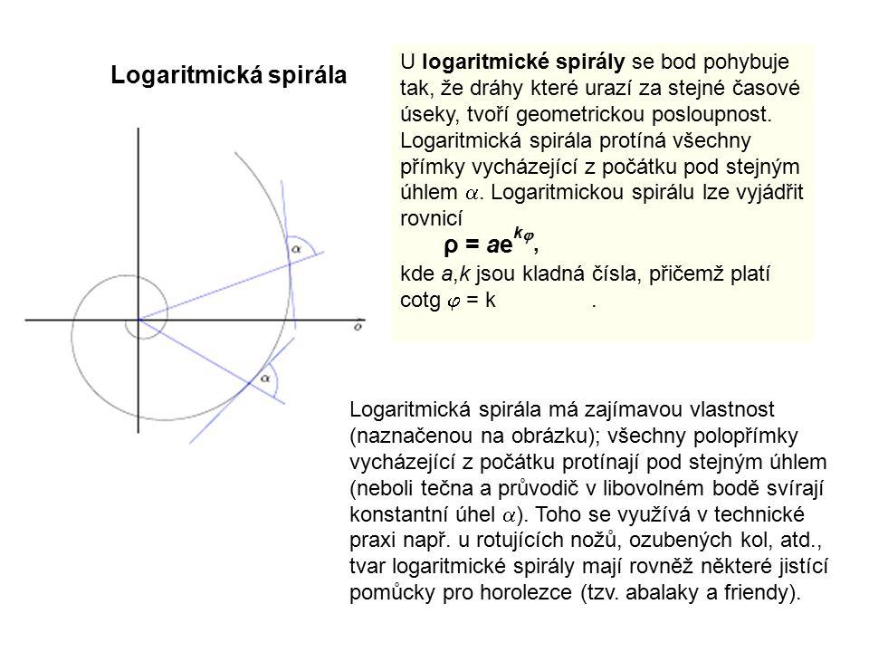Logaritmická spirála ρ = aek,
