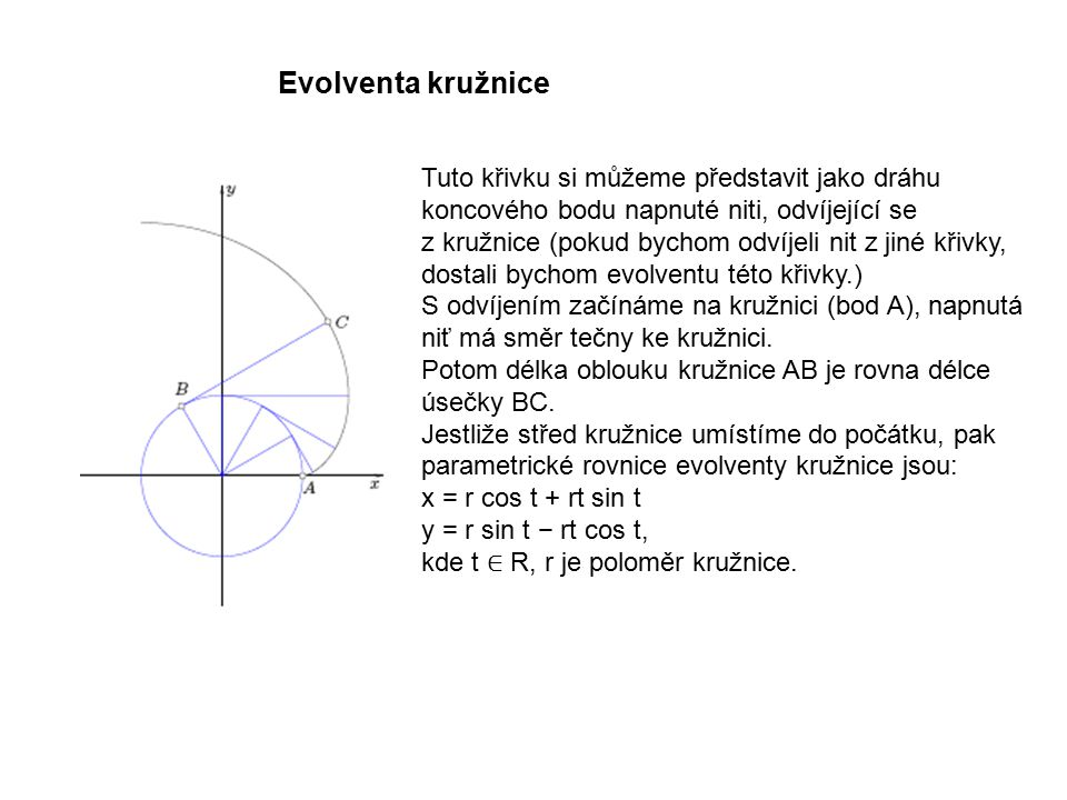 Technická mechanika 9.přednáška. Evolventa kružnice. Tuto křivku si můžeme představit jako dráhu koncového bodu napnuté niti, odvíjející se.