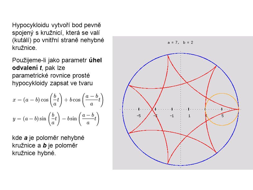 kde a je poloměr nehybné kružnice a b je poloměr kružnice hybné.