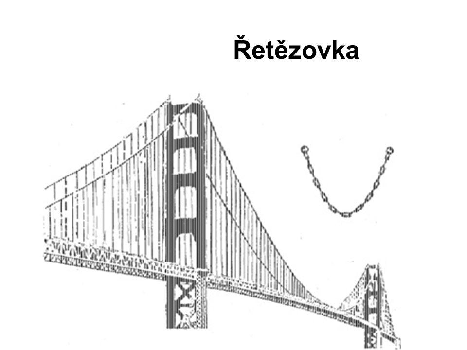 Technická mechanika 9.přednáška Řetězovka