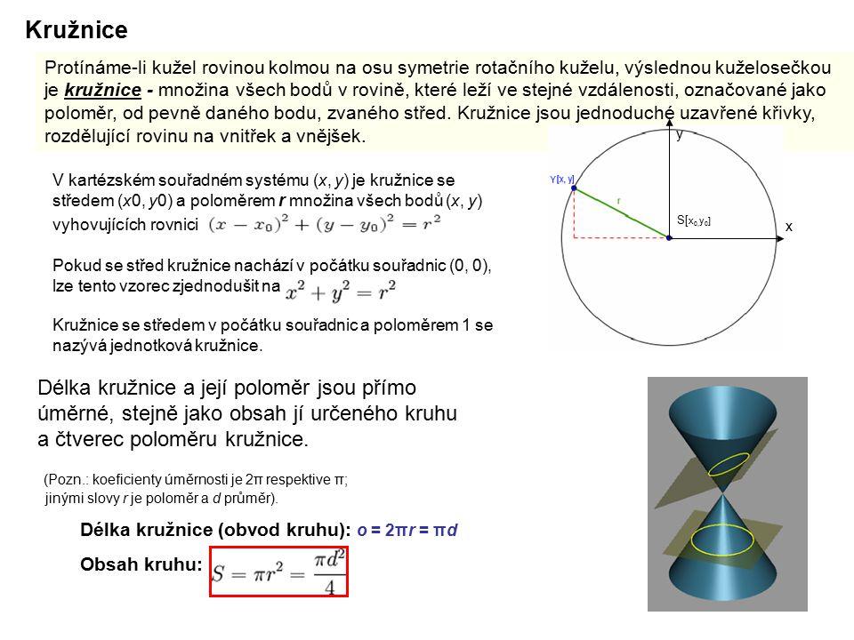 Kružnice Technická mechanika. 9.přednáška.