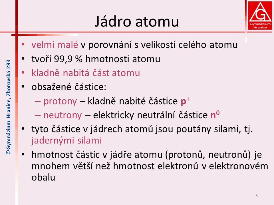 Jádro atomu velmi malé v porovnání s velikostí celého atomu
