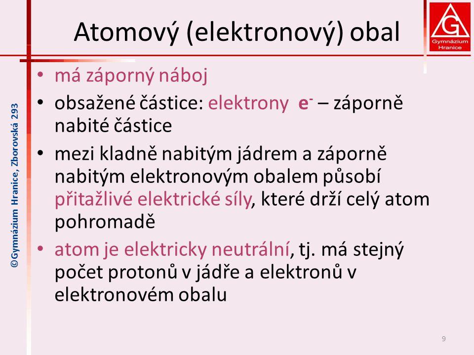 Atomový (elektronový) obal