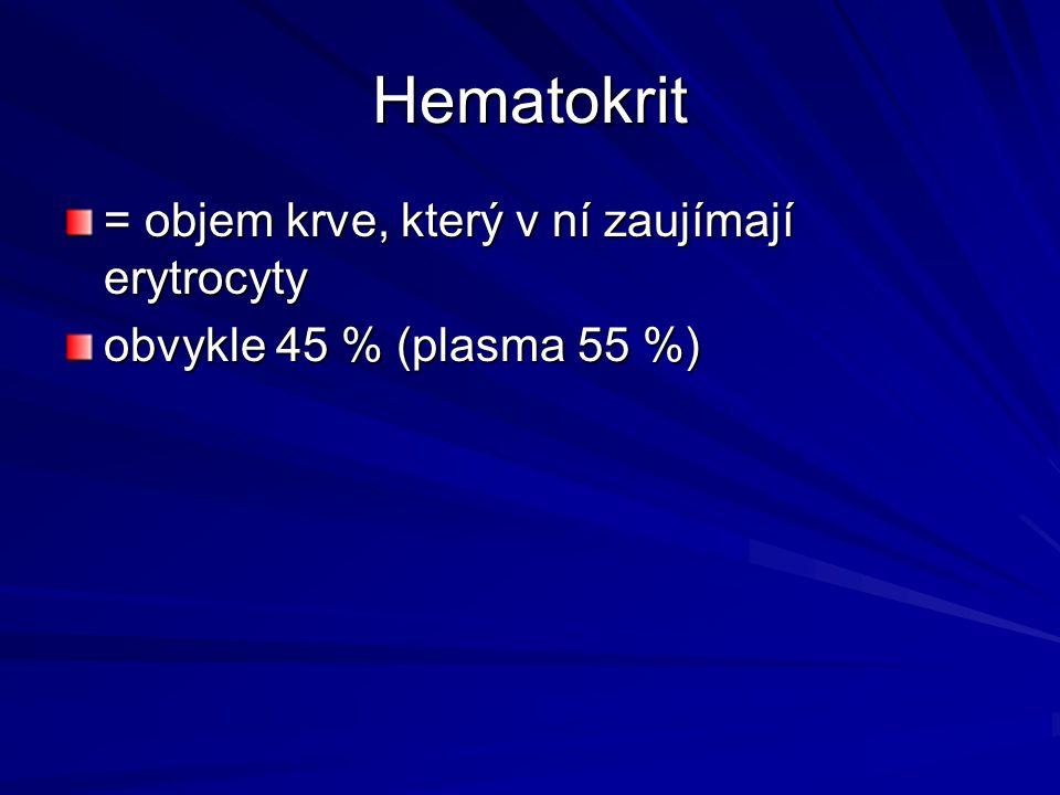 Hematokrit = objem krve, který v ní zaujímají erytrocyty