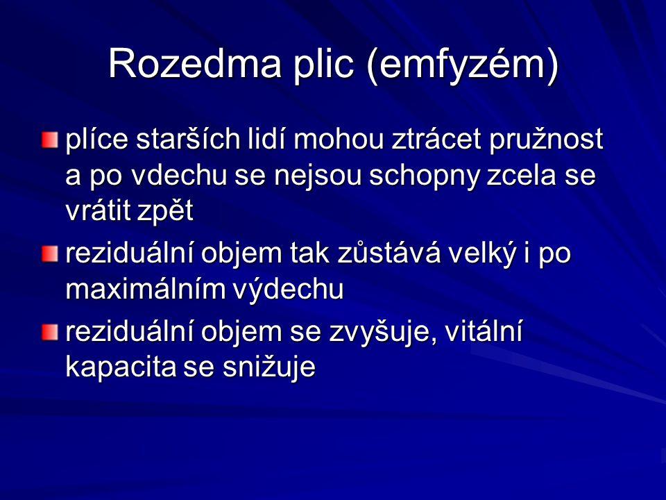 Rozedma plic (emfyzém)