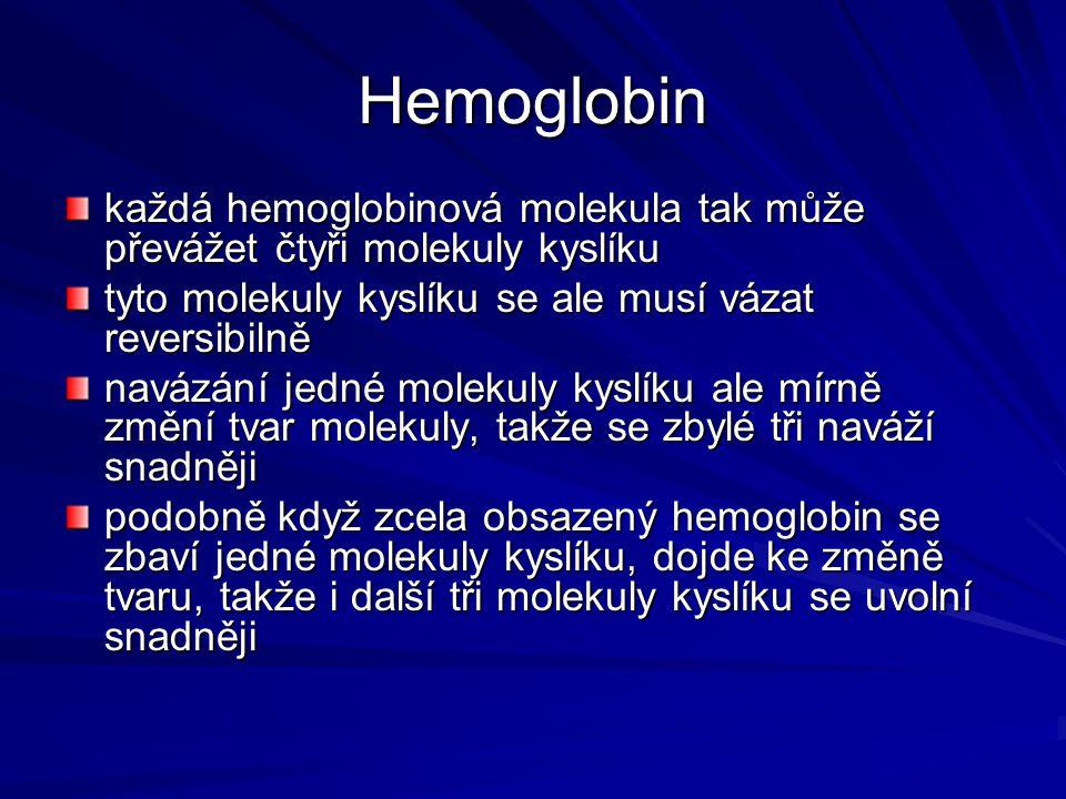 Hemoglobin každá hemoglobinová molekula tak může převážet čtyři molekuly kyslíku. tyto molekuly kyslíku se ale musí vázat reversibilně.