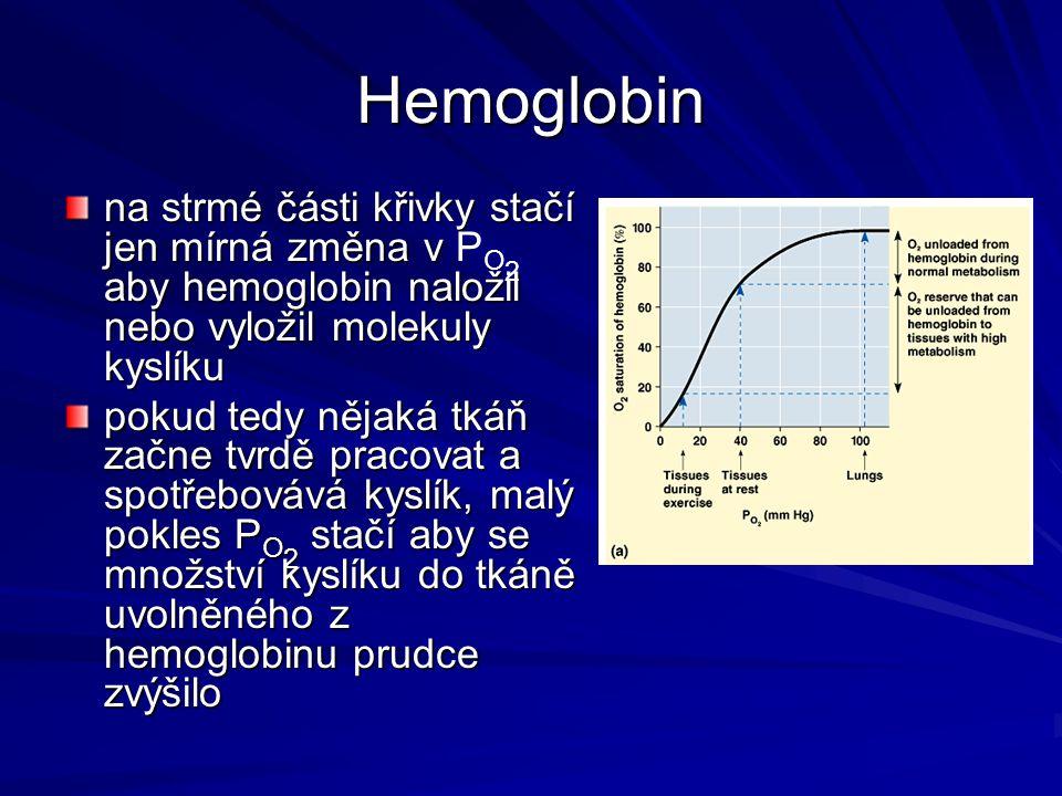 Hemoglobin na strmé části křivky stačí jen mírná změna v PO2 aby hemoglobin naložil nebo vyložil molekuly kyslíku.