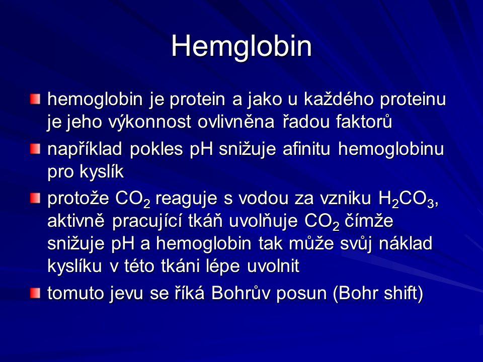 Hemglobin hemoglobin je protein a jako u každého proteinu je jeho výkonnost ovlivněna řadou faktorů.