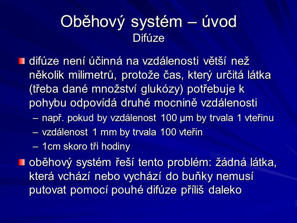 Oběhový systém – úvod Difúze