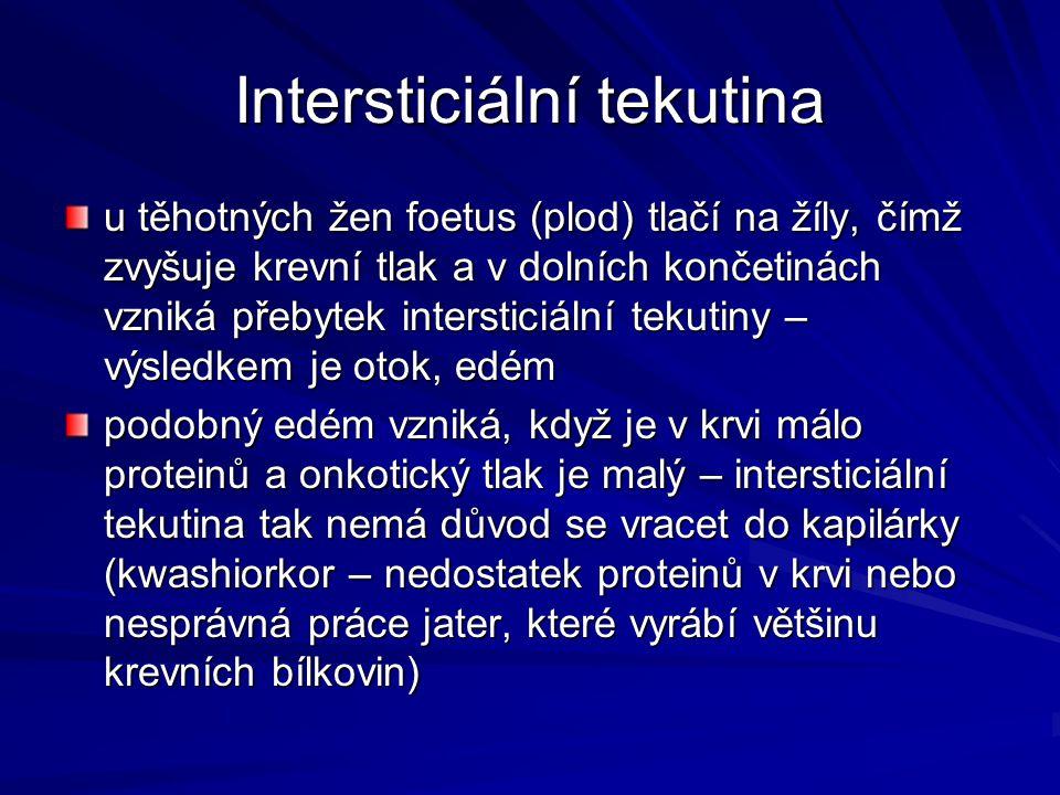 Intersticiální tekutina