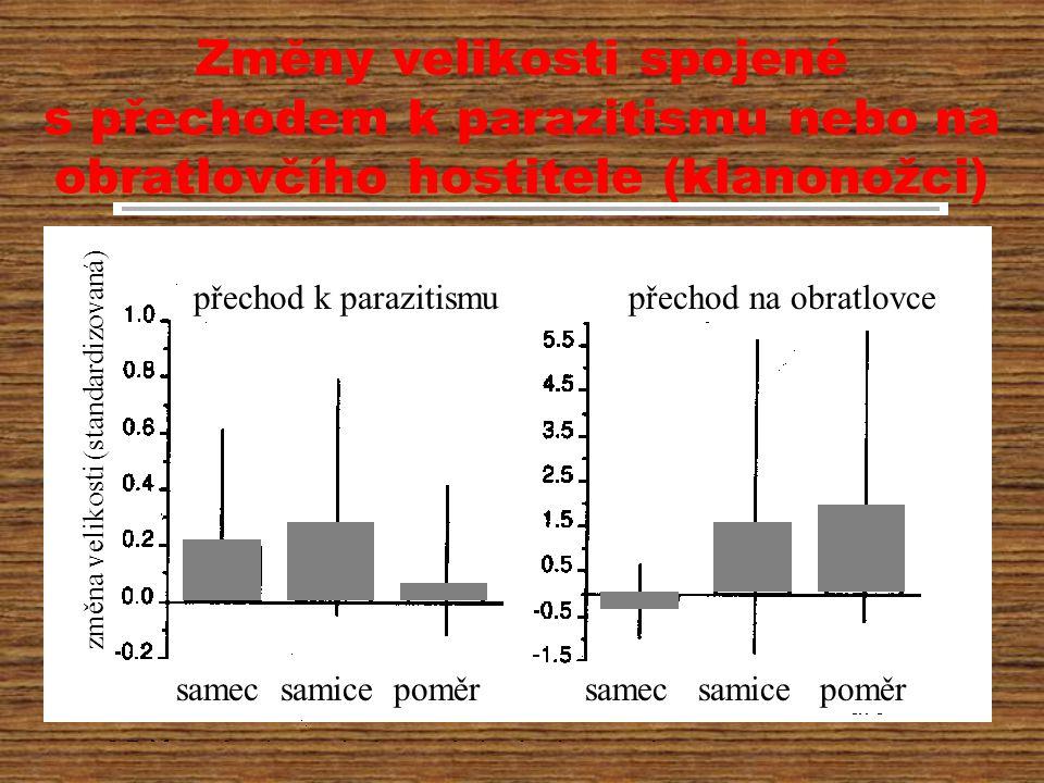 Změny velikosti spojené s přechodem k parazitismu nebo na obratlovčího hostitele (klanonožci)