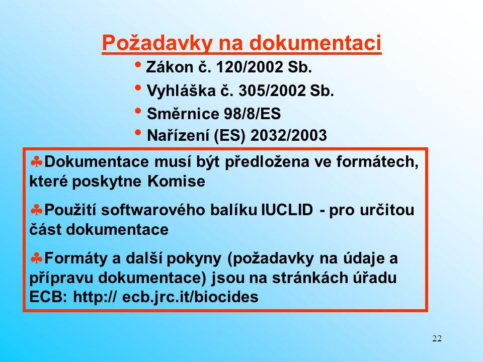 Požadavky na dokumentaci