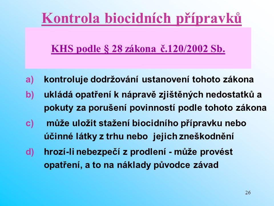 Kontrola biocidních přípravků