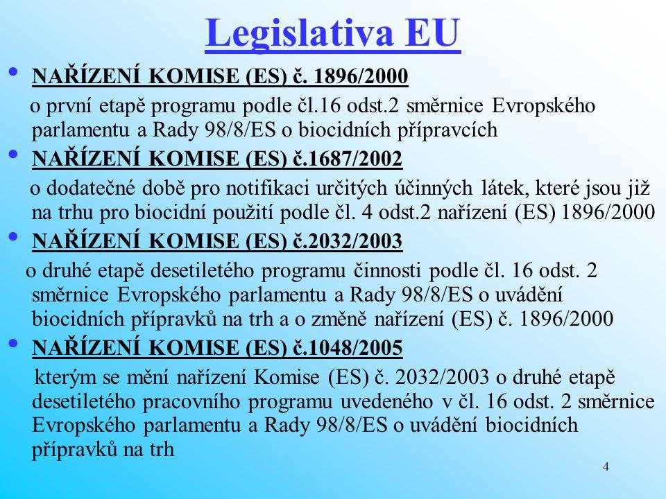 Legislativa EU NAŘÍZENÍ KOMISE (ES) č. 1896/2000