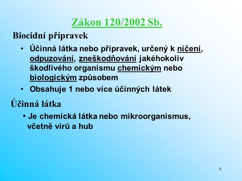 Zákon 120/2002 Sb. Biocidní přípravek Účinná látka