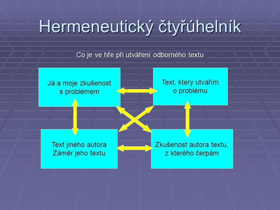 Hermeneutický čtyřúhelník