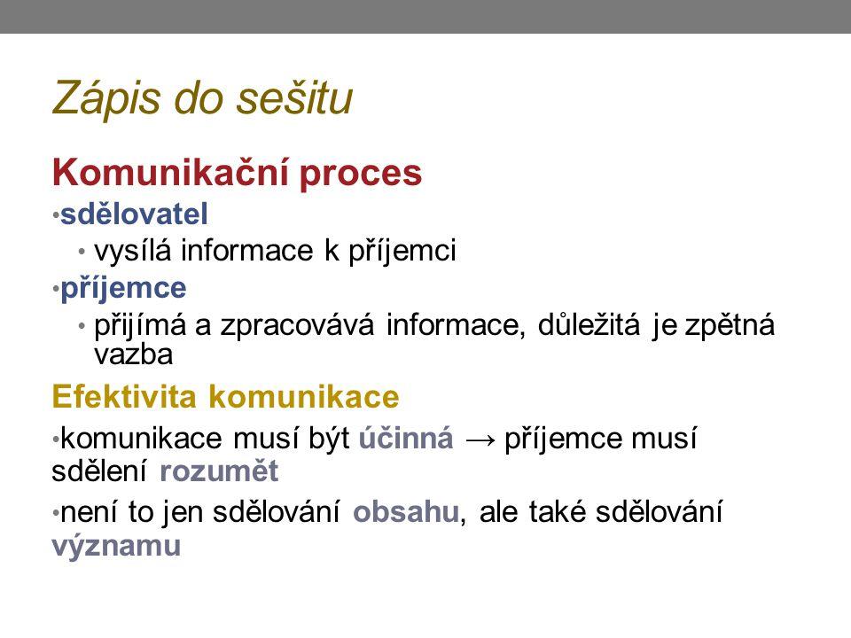 Zápis do sešitu Komunikační proces Efektivita komunikace sdělovatel