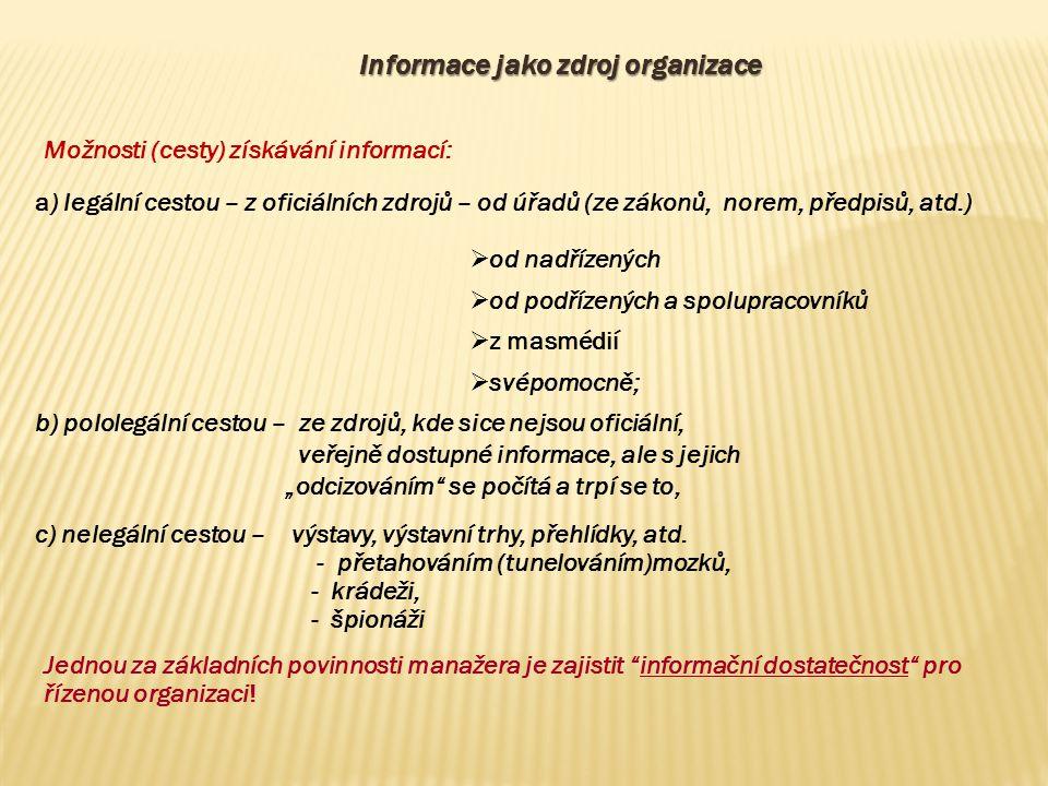 Informace jako zdroj organizace