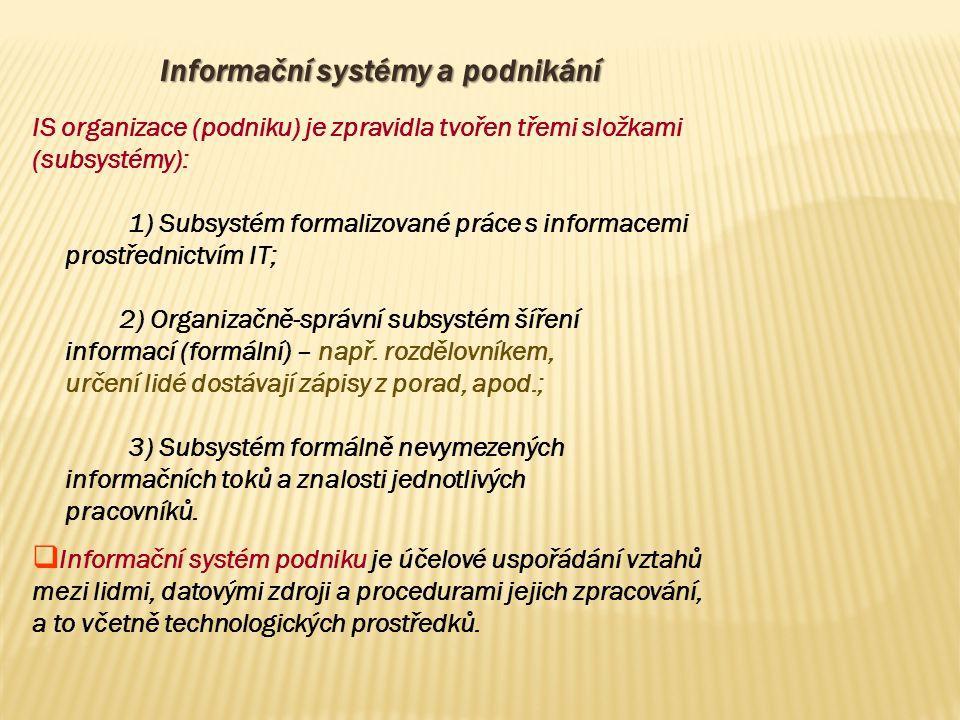 Informační systémy a podnikání